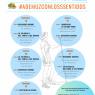 Semana Europea de la Movilidad en #AdemuzConLos5Sentidos