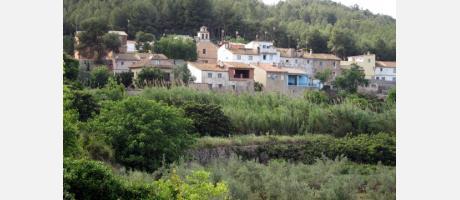 Población de Villatorcas