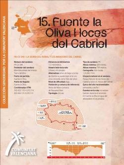 Ruta 15 Fte. la Oliva-Hoces del Cabriel