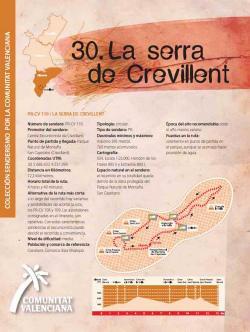 Ruta 30 La sierra de Crevillent