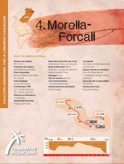 Ruta 4 Morella-Forcall